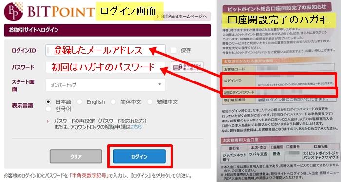 ビットポイント(BITPoint)の登録:ハガキ(はがき)と初回ログイン方法