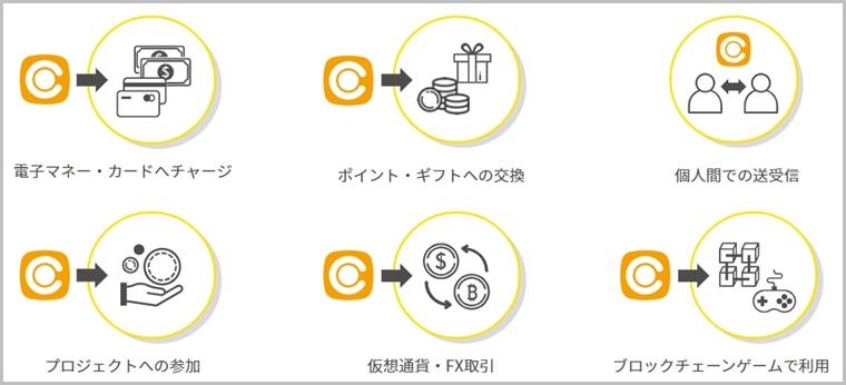 コインカム(COINCOME/CIM)で小遣い稼ぎ!仮想通貨CIMトークンの用途